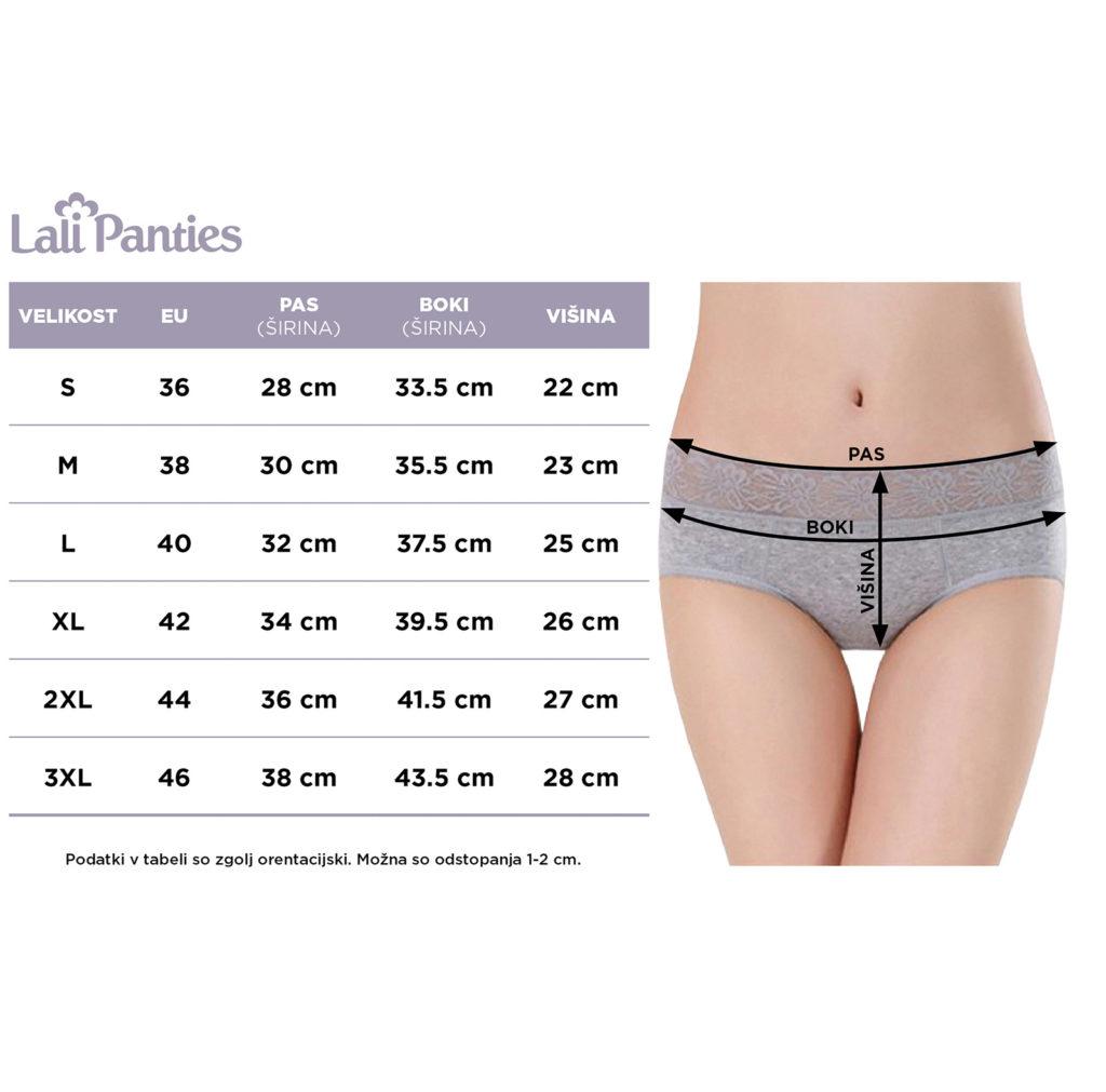 LaliPanties menstrualne hlačke, za zaščito pred madeži.