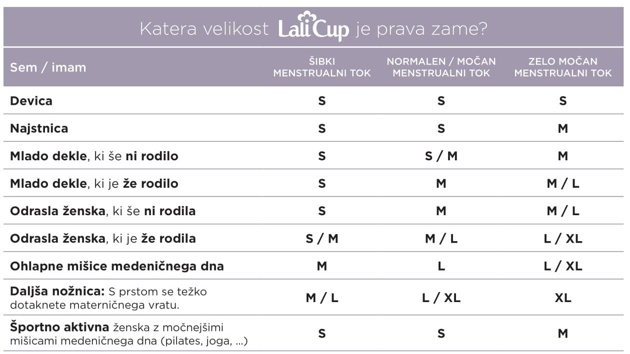 LaliCup velikosti
